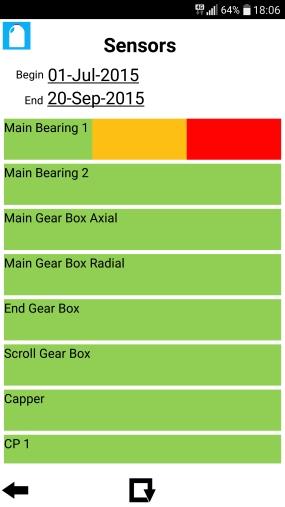 3 Sensors